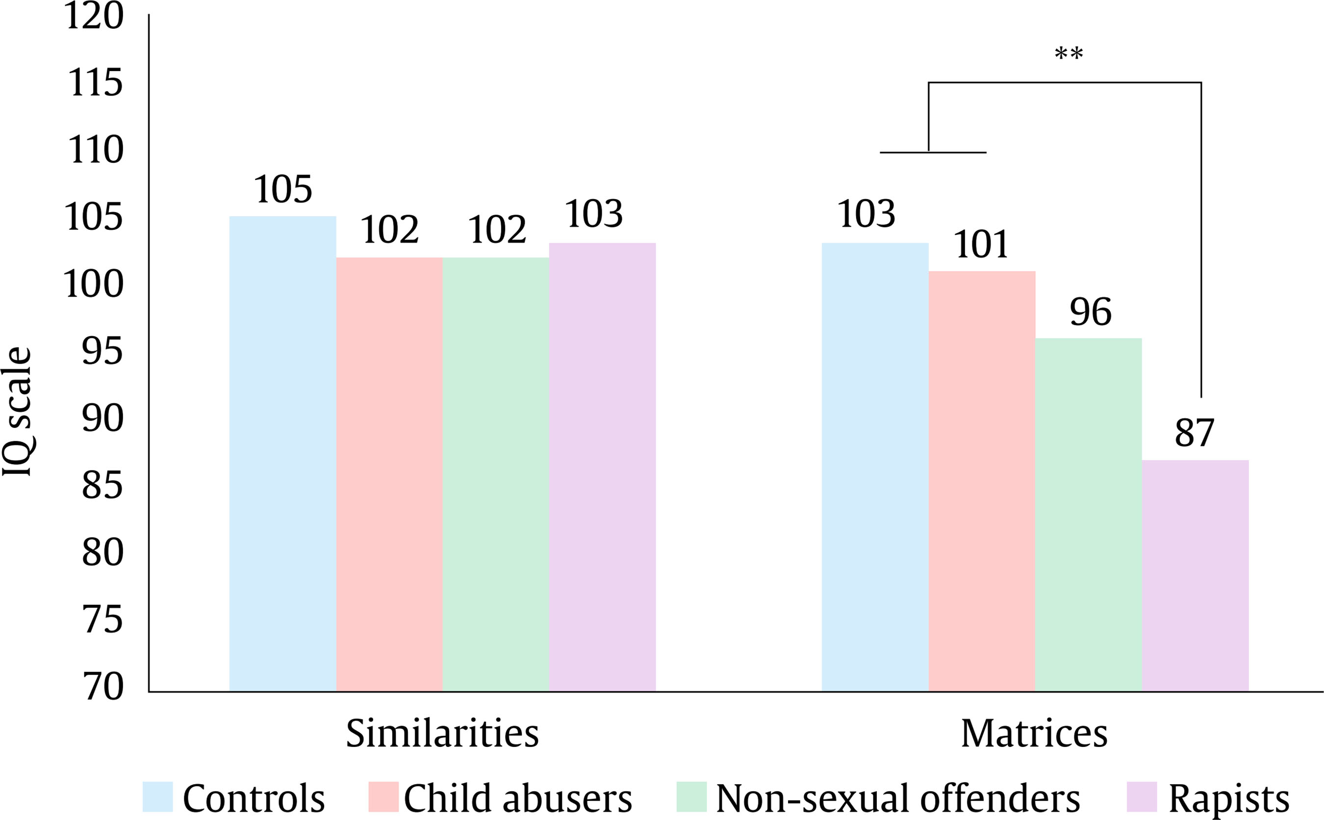 Non parametric test definition statistics of sexual immorality